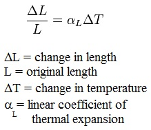 Effects of Temperature on Dimensional Measurement